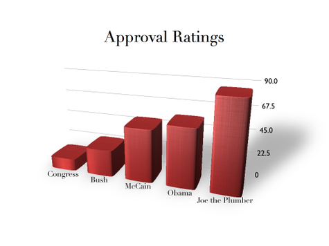 Approval_ratings002_3